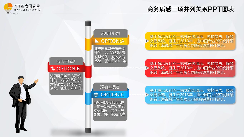 商务质感横杆三项递进关系ppt图表1