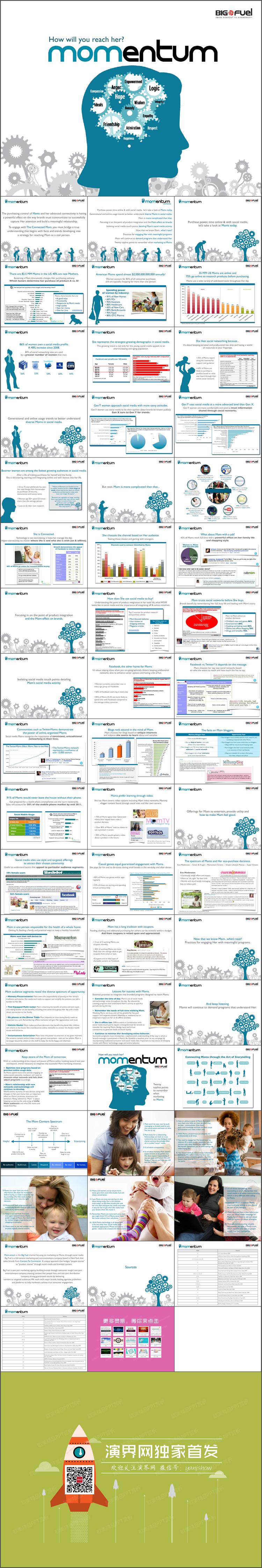 欧美商务,简约设计, 简约ppt,商务策划,商务展示,绿色,灰色,灰白