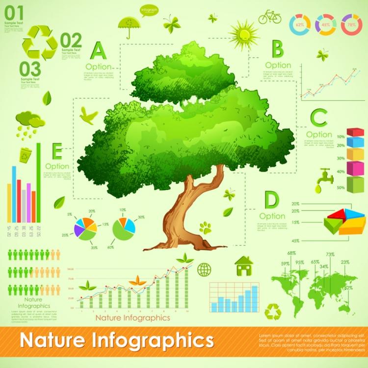 环境保护,彩色手绘,自然