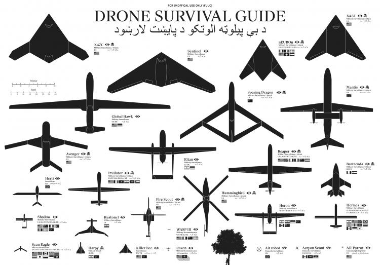 【演界信息图表】黑白简约-飞机的分类