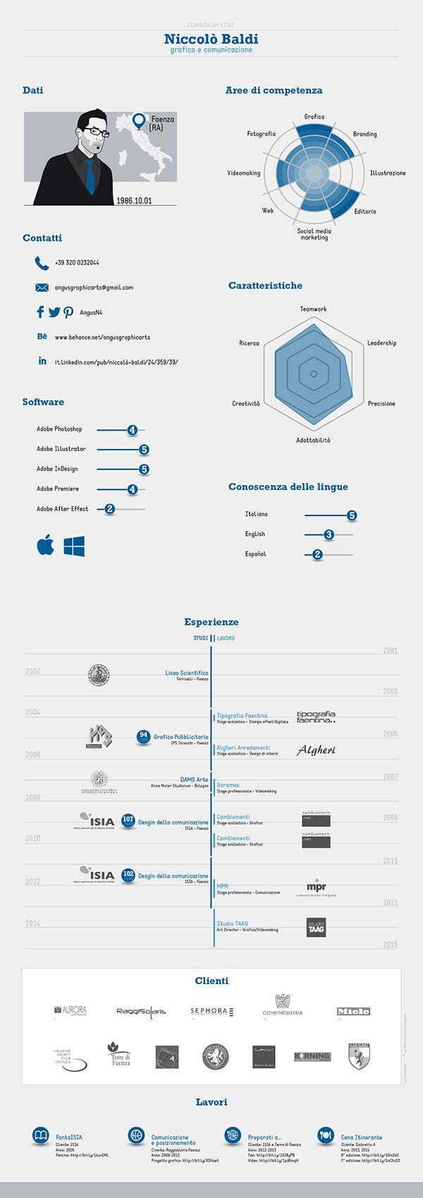 【演界信息图表】图标汇总-简历商务图片